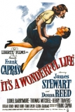 Lire les critiques du film It's a wonderful life